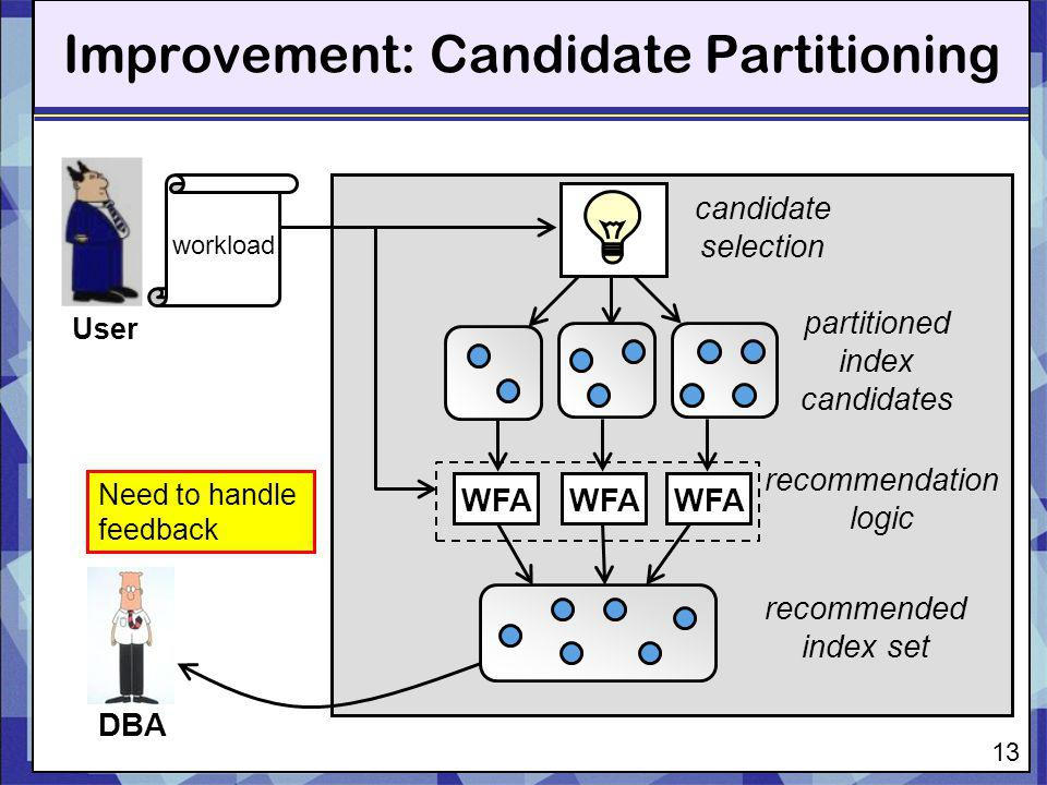 Improvement: Candidate Partitioning