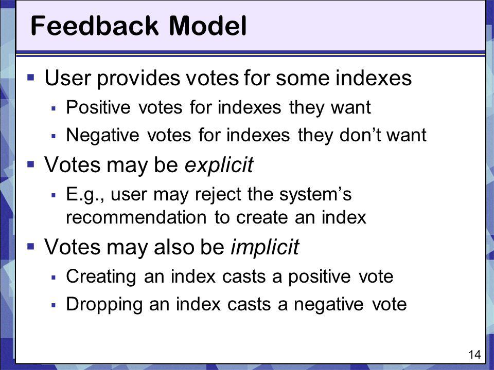 Feedback Model User provides votes for some indexes