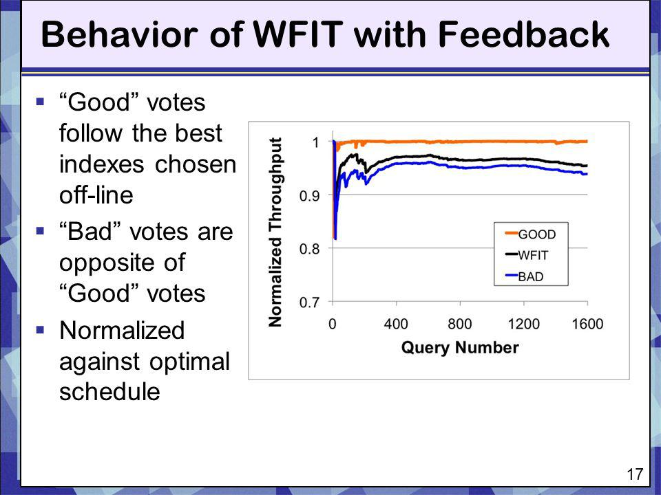 Behavior of WFIT with Feedback