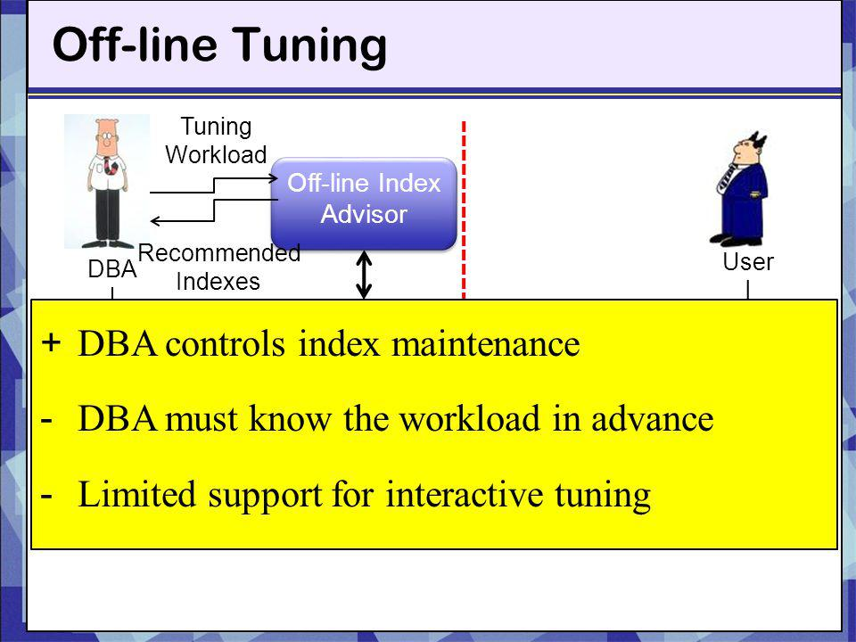 Off-line Index Advisor