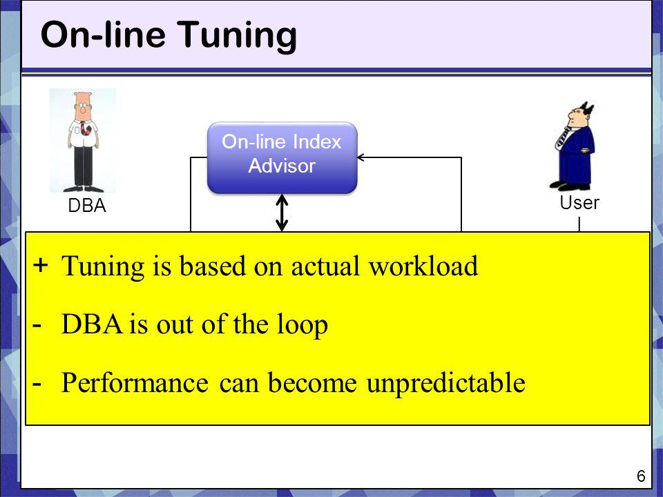 On-line Tuning Tuning is based on actual workload