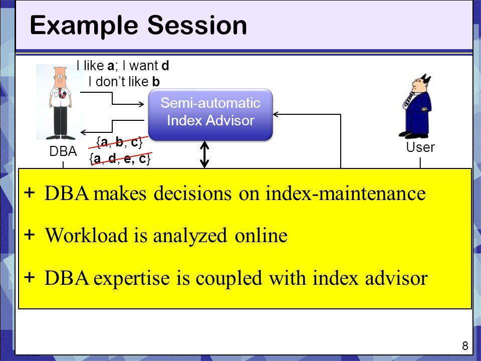 Semi-automatic Index Advisor