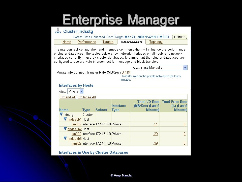 Enterprise Manager © Arup Nanda
