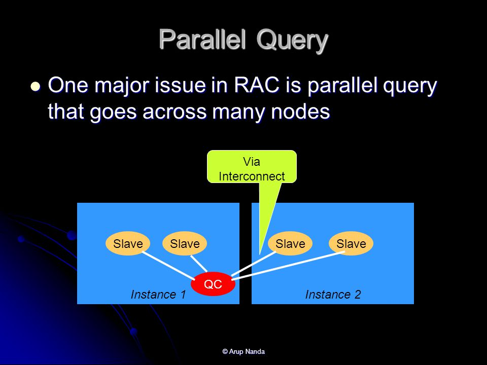 Parallel Query One major issue in RAC is parallel query that goes across many nodes. Via. Interconnect.