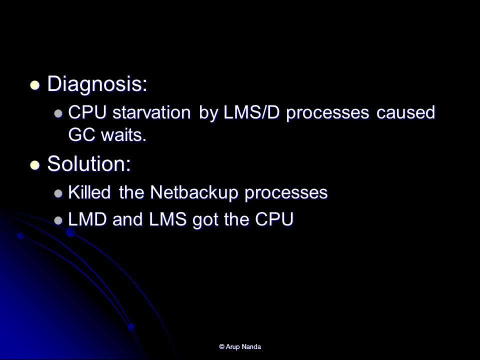 Diagnosis: CPU starvation by LMS/D processes caused GC waits. Solution: Killed the Netbackup processes.