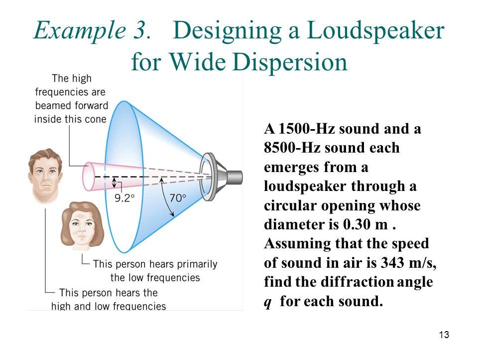 Example 3. Designing a Loudspeaker for Wide Dispersion