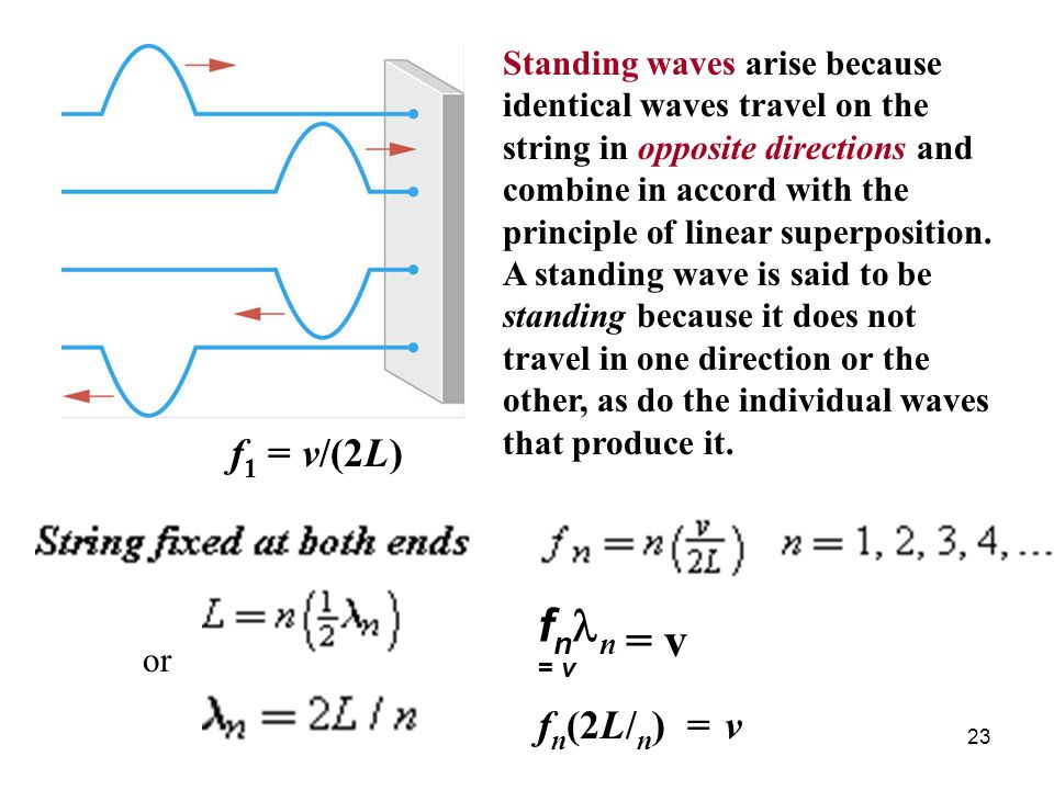 fnln = v = v f1 = v/(2L) fn(2L/n) = v