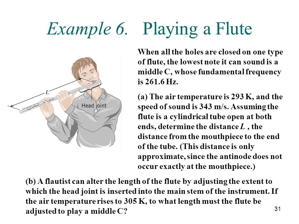 Example 6. Playing a Flute