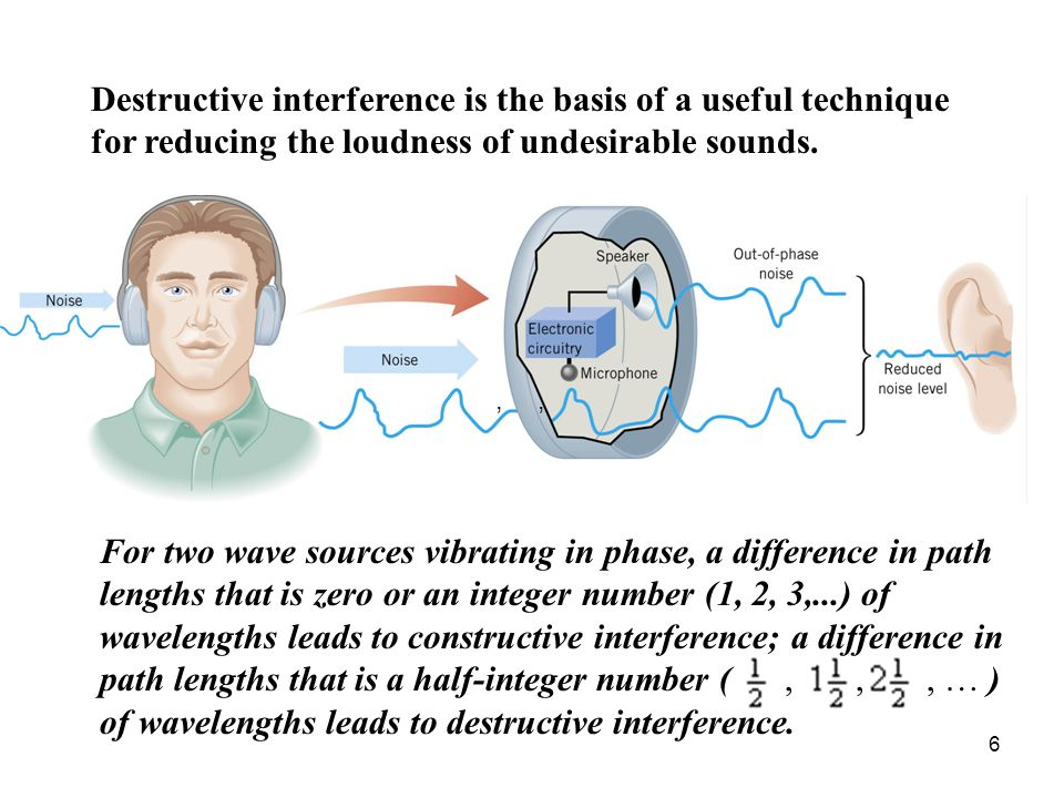 Destructive interference is the basis of a useful technique for reducing the loudness of undesirable sounds.