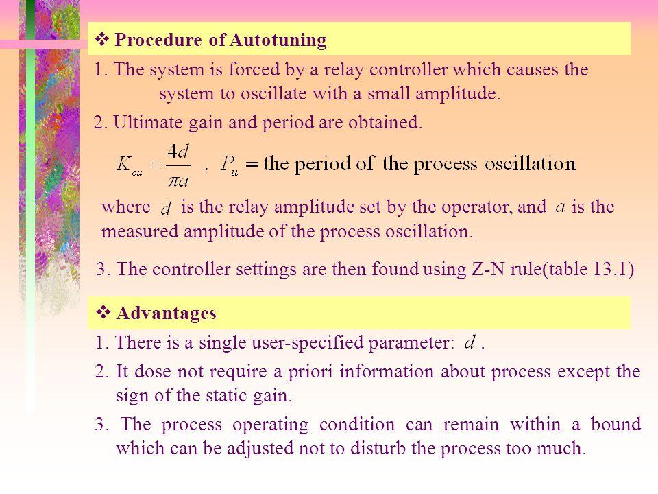 Procedure of Autotuning