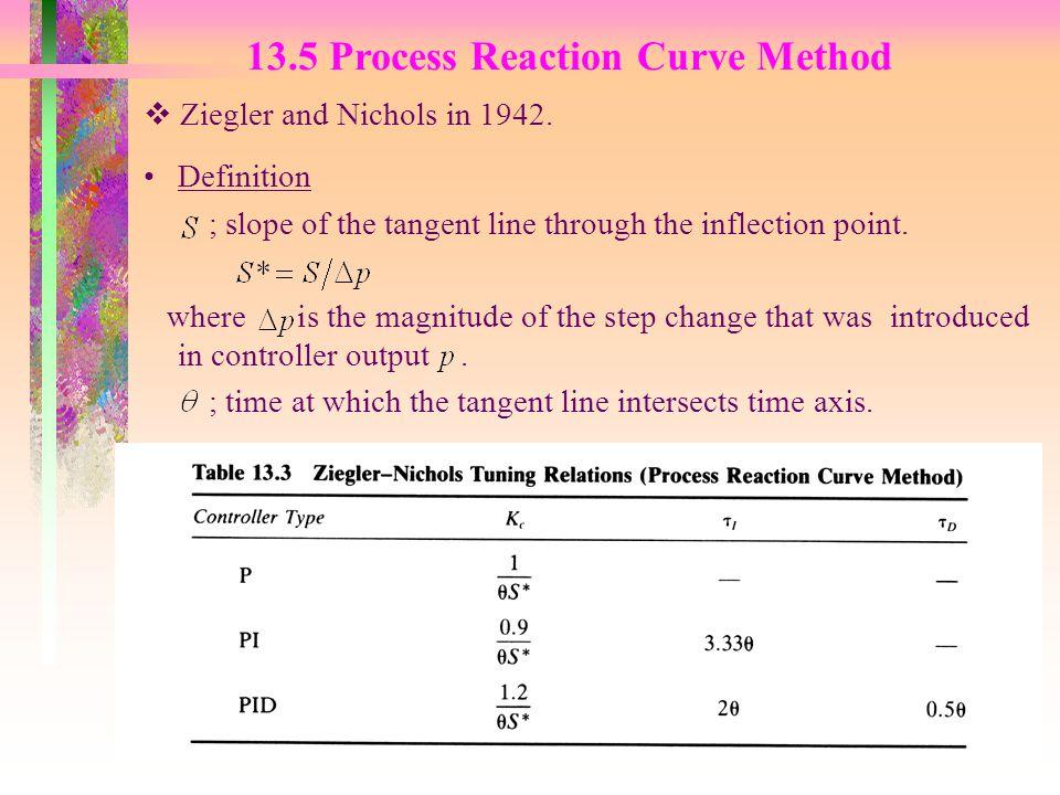 13.5 Process Reaction Curve Method