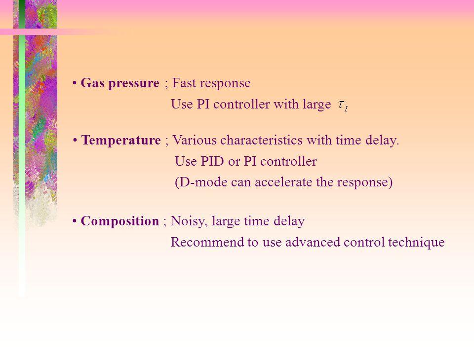 Gas pressure ; Fast response