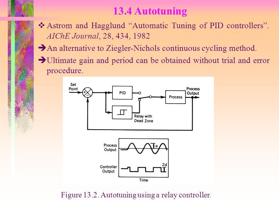 13.4 Autotuning Astrom and Hagglund Automatic Tuning of PID controllers . AIChE Journal, 28, 434, 1982.