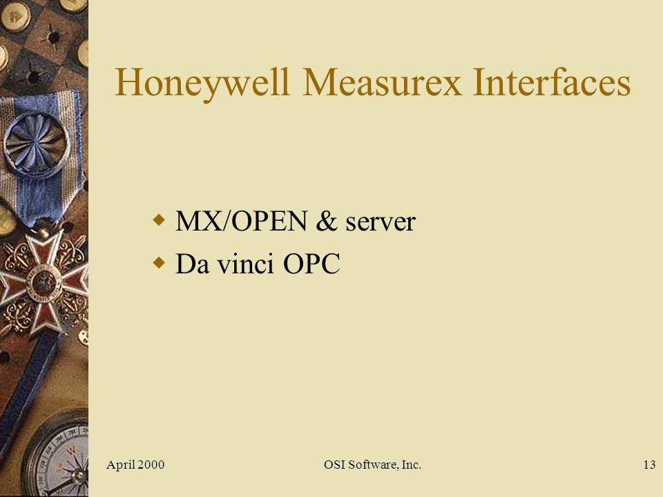 Honeywell Measurex Interfaces