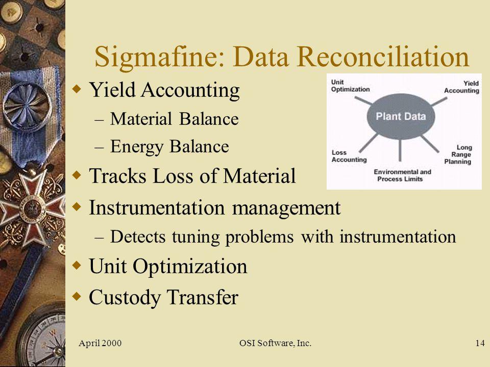 Sigmafine: Data Reconciliation