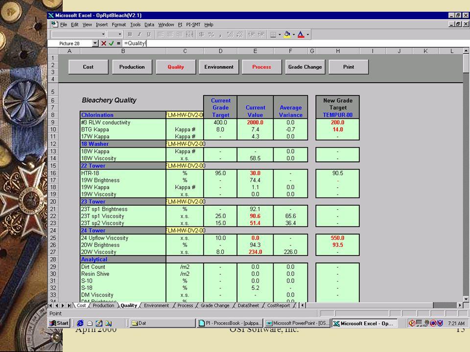 April 2000 OSI Software, Inc.