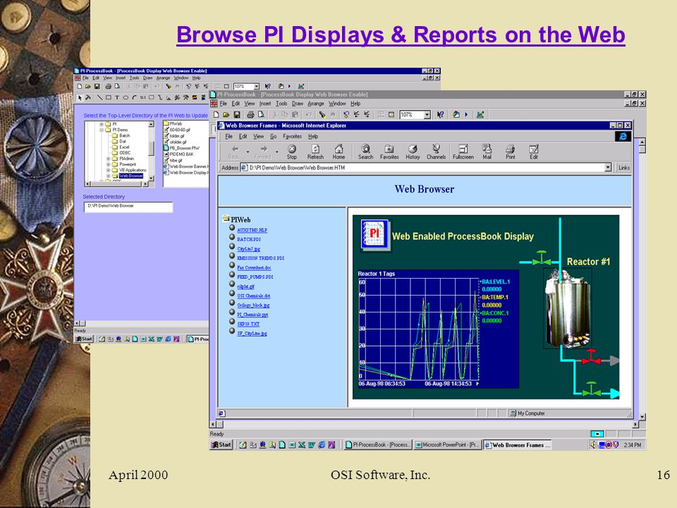 Browse PI Displays & Reports on the Web