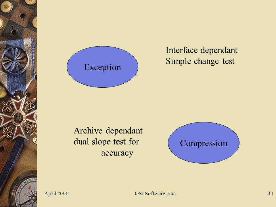 Interface dependant Simple change test Exception Archive dependant