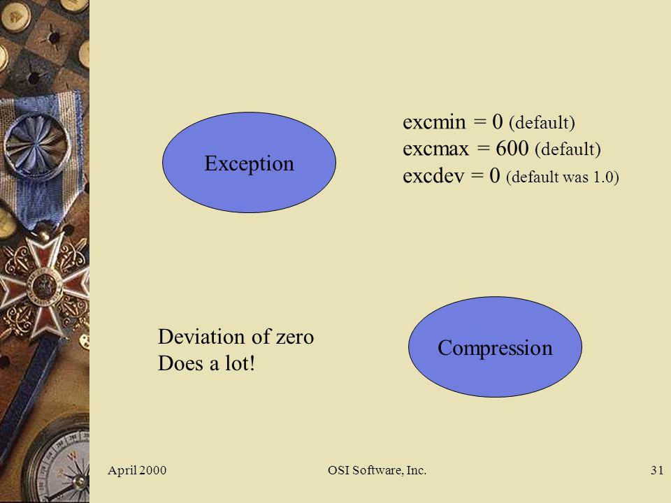 excmin = 0 (default) excmax = 600 (default) Exception