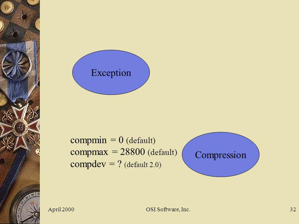 Exception compmin = 0 (default) compmax = 28800 (default) Compression