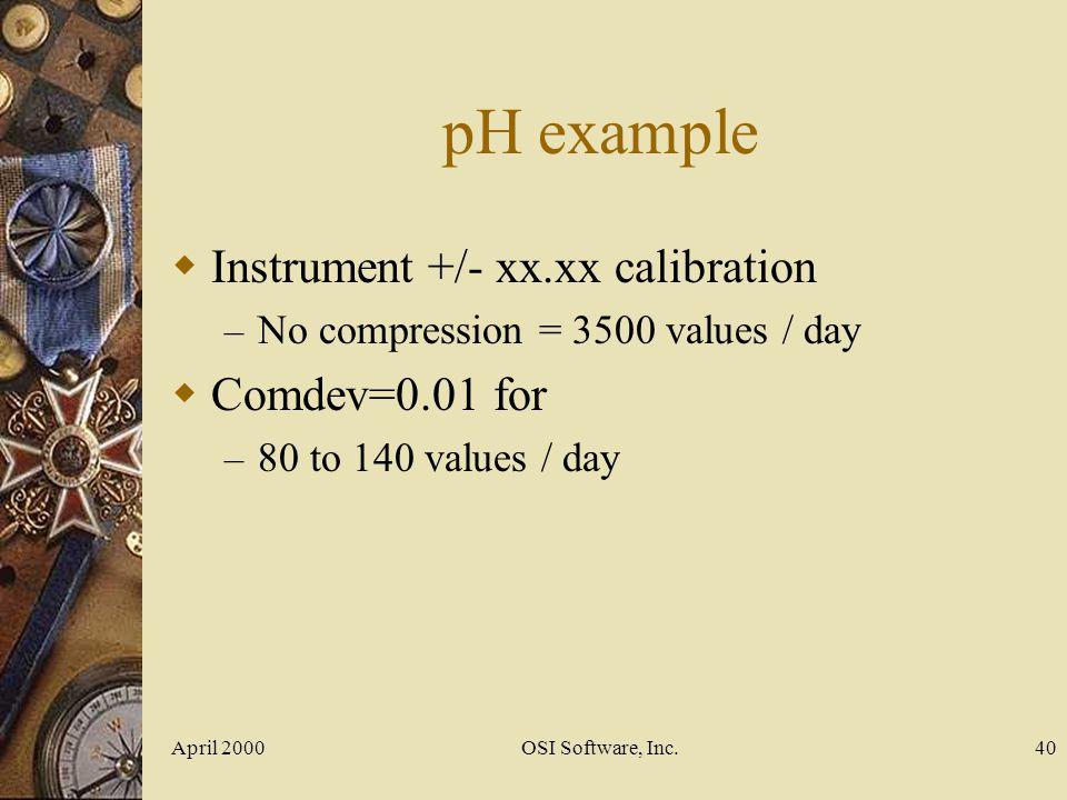pH example Instrument +/- xx.xx calibration Comdev=0.01 for