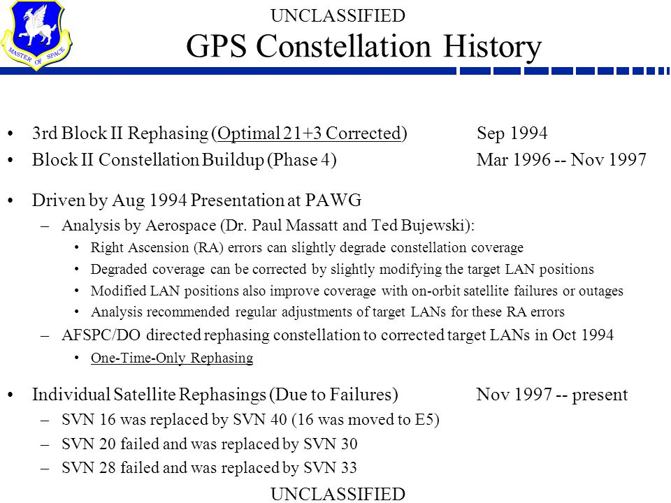 GPS Constellation History