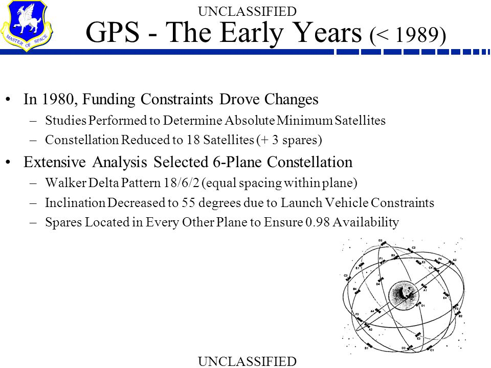 GPS - The Early Years (< 1989)