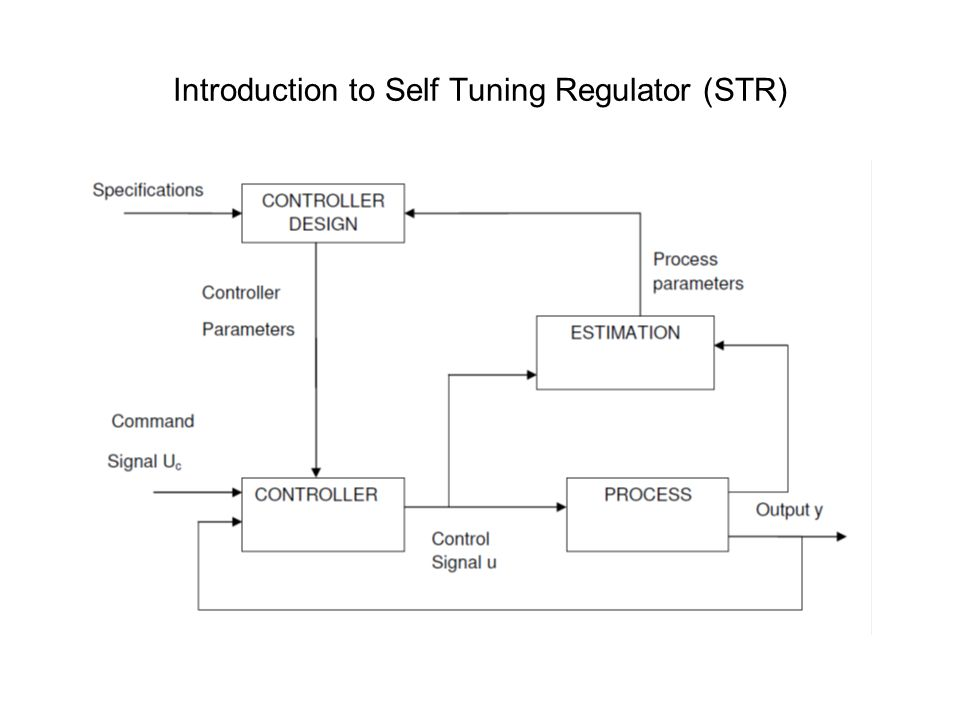 Introduction to Self Tuning Regulator (STR)