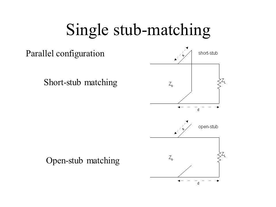 Single stub-matching Parallel configuration Short-stub matching