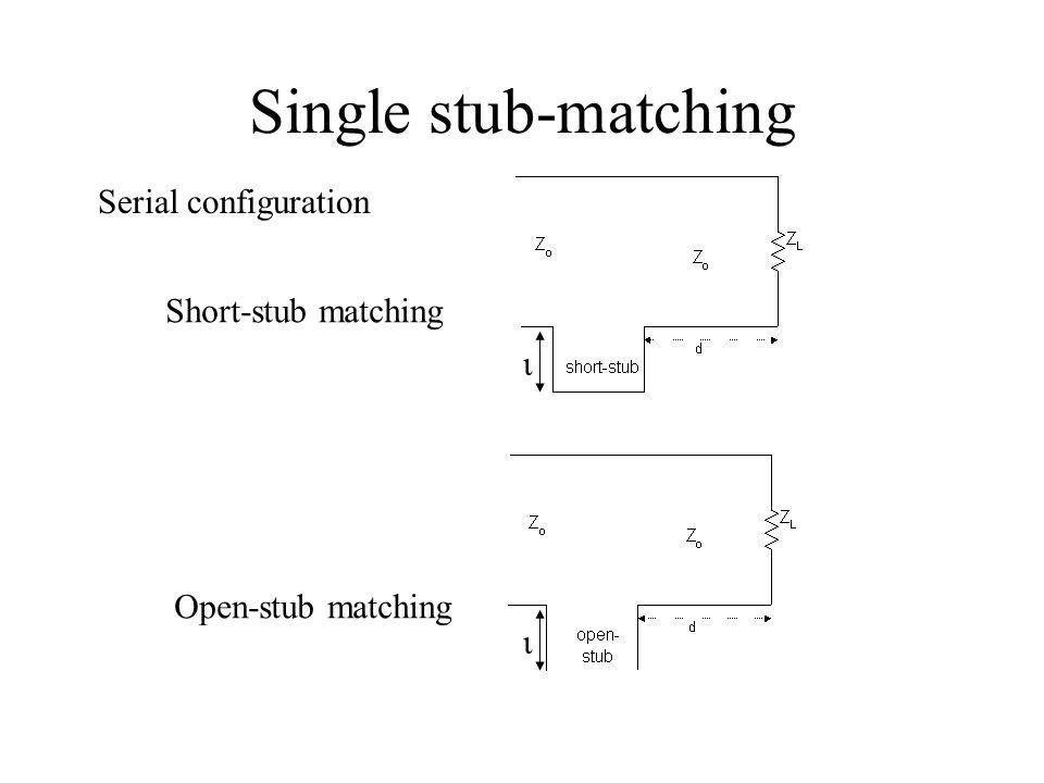 Single stub-matching Serial configuration Short-stub matching i