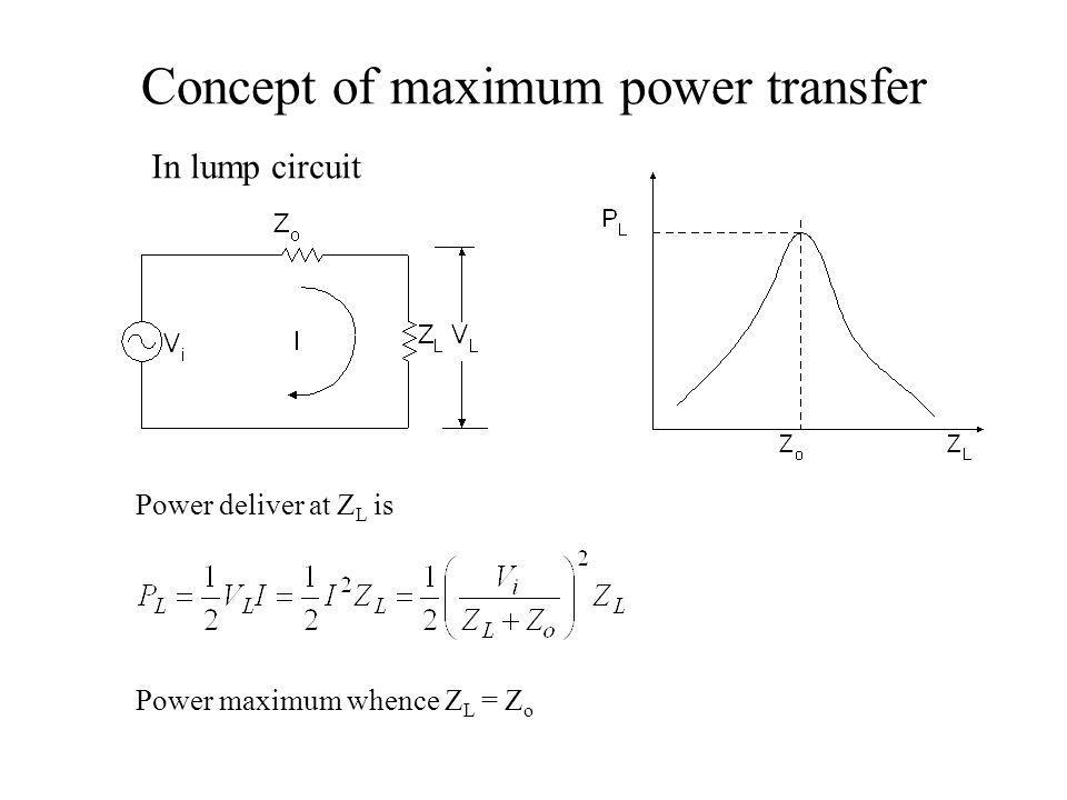 Concept of maximum power transfer