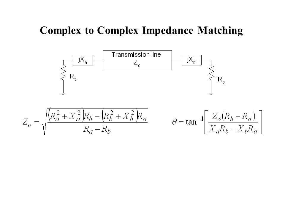 Complex to Complex Impedance Matching