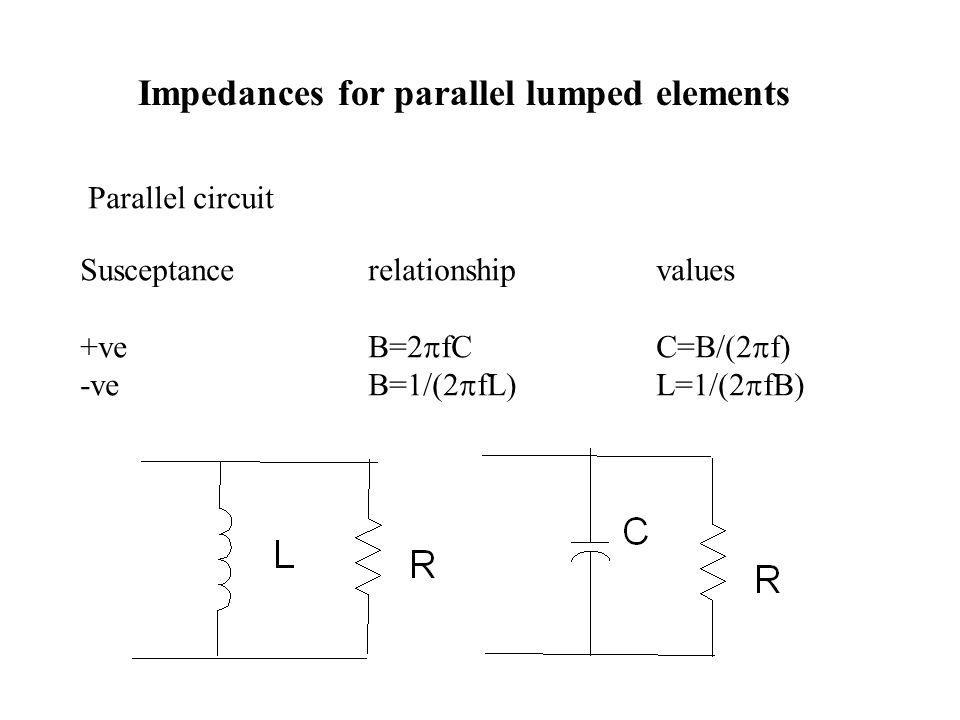 Impedances for parallel lumped elements