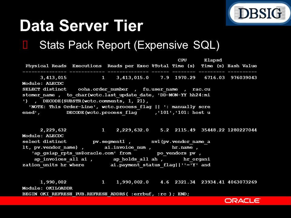 Data Server Tier Stats Pack Report (Expensive SQL) CPU Elapsd