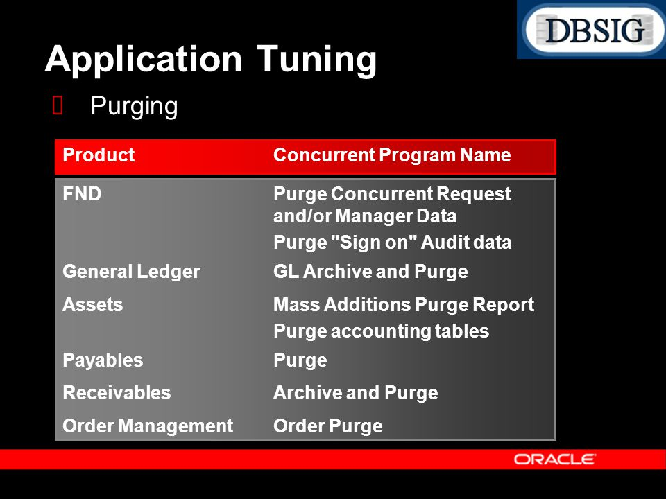 Application Tuning Purging Product Concurrent Program Name FND