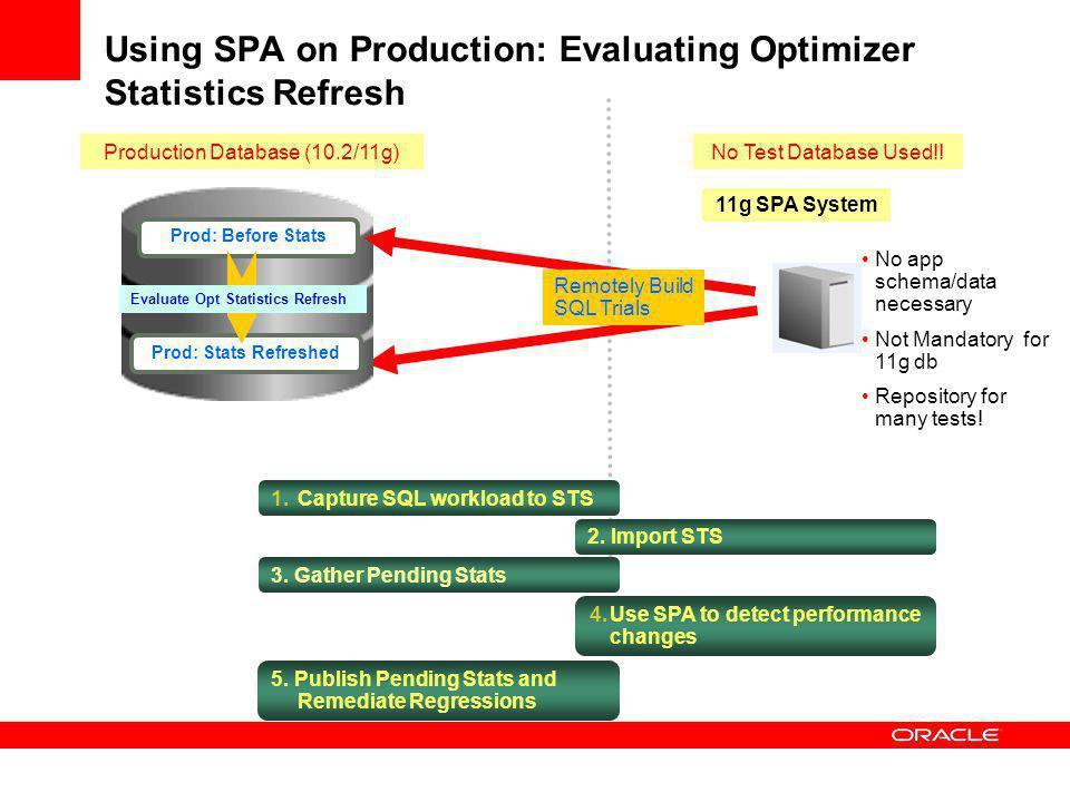 Using SPA on Production: Evaluating Optimizer Statistics Refresh