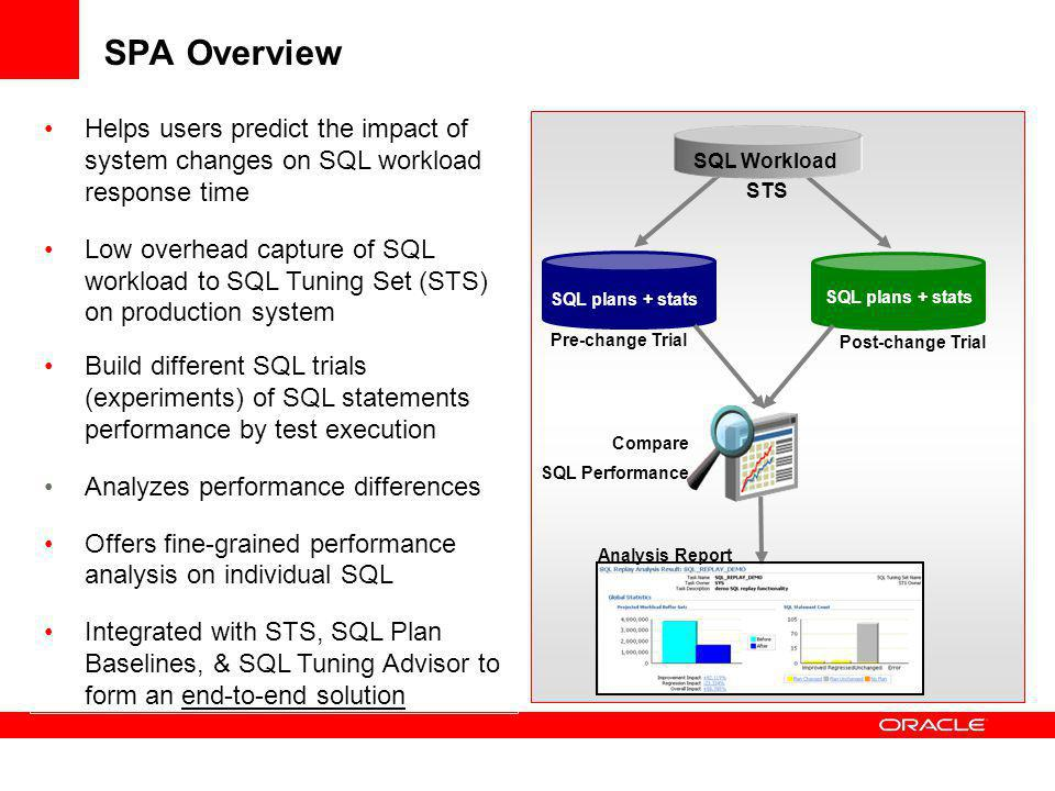 SPA Overview Helps users predict the impact of system changes on SQL workload response time.