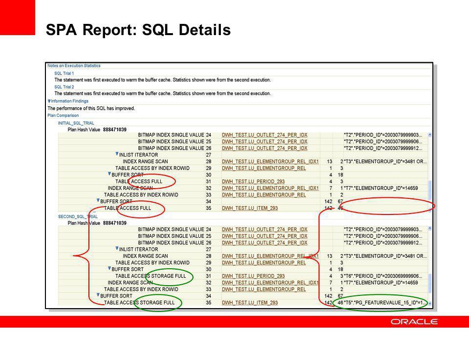 SPA Report: SQL Details