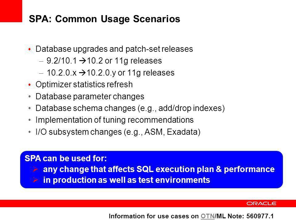 SPA: Common Usage Scenarios
