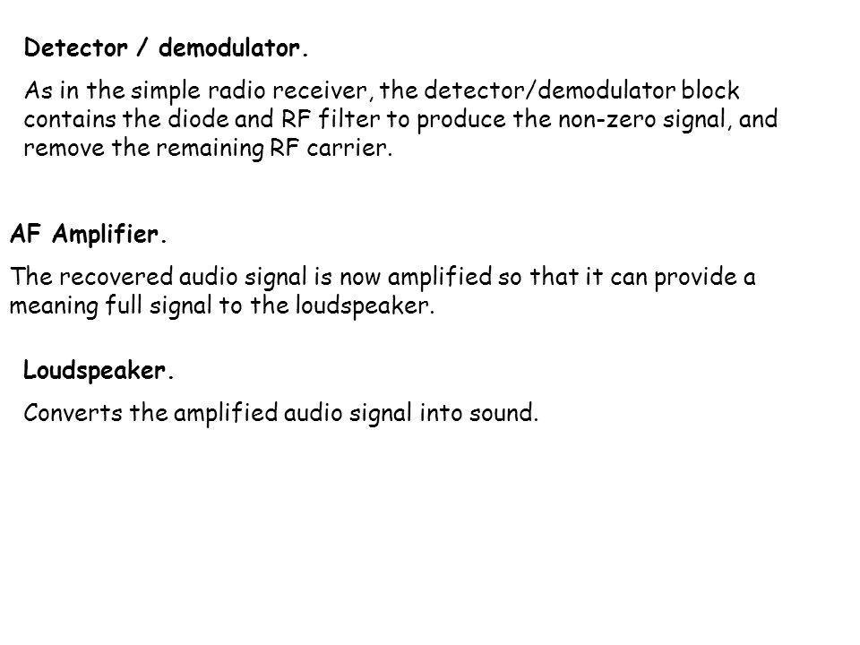 Detector / demodulator.
