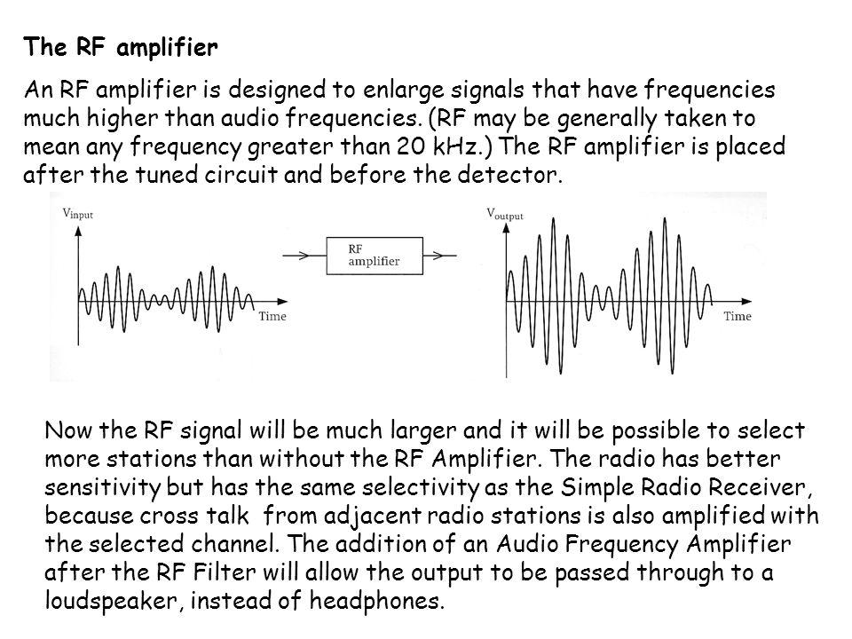 The RF amplifier