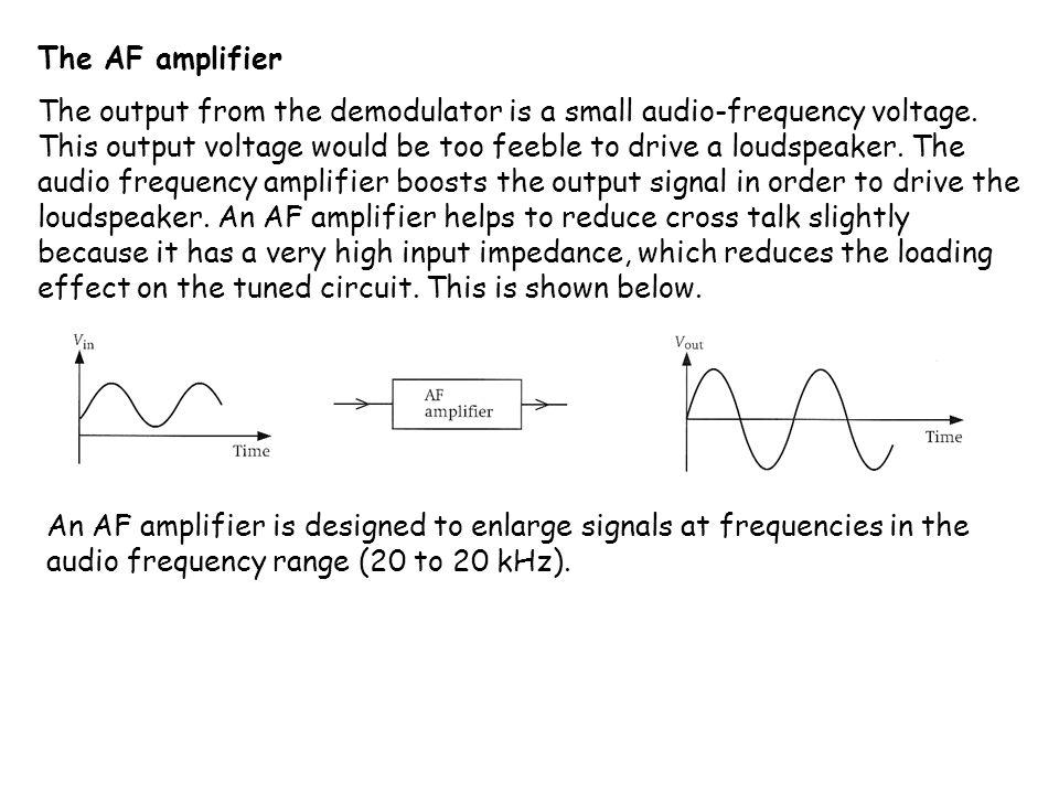 The AF amplifier