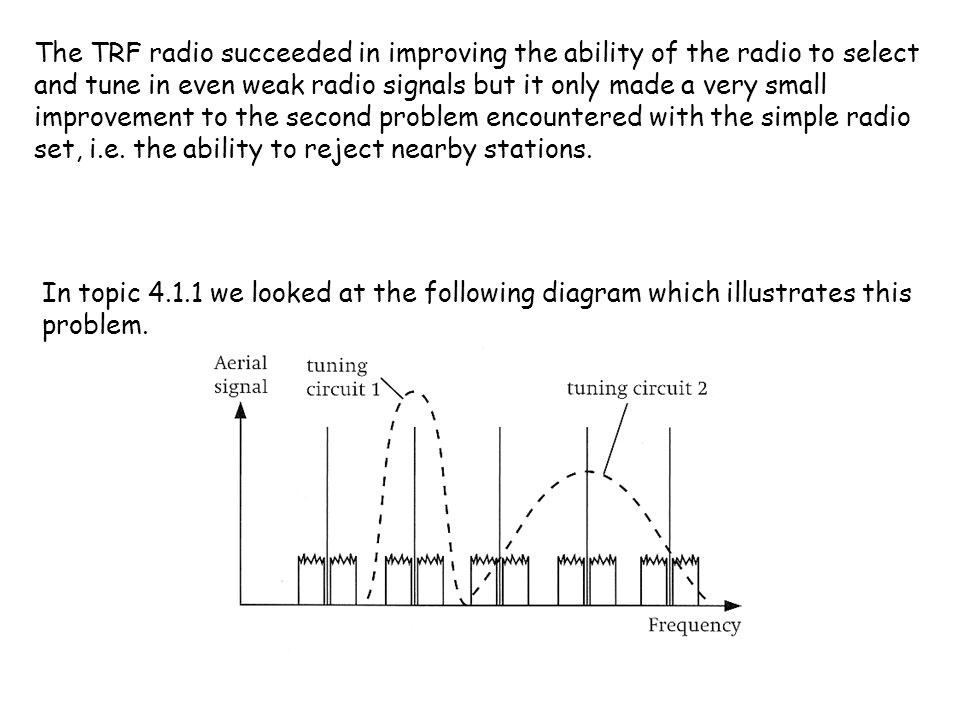 The TRF radio succeeded in improving the ability of the radio to select and tune in even weak radio signals but it only made a very small improvement to the second problem encountered with the simple radio set, i.e. the ability to reject nearby stations.