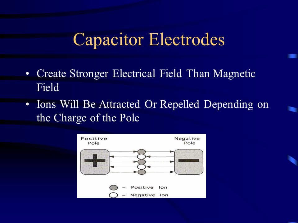 Capacitor Electrodes Create Stronger Electrical Field Than Magnetic Field.