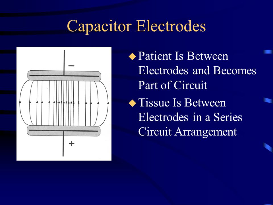 Capacitor Electrodes Patient Is Between Electrodes and Becomes Part of Circuit.