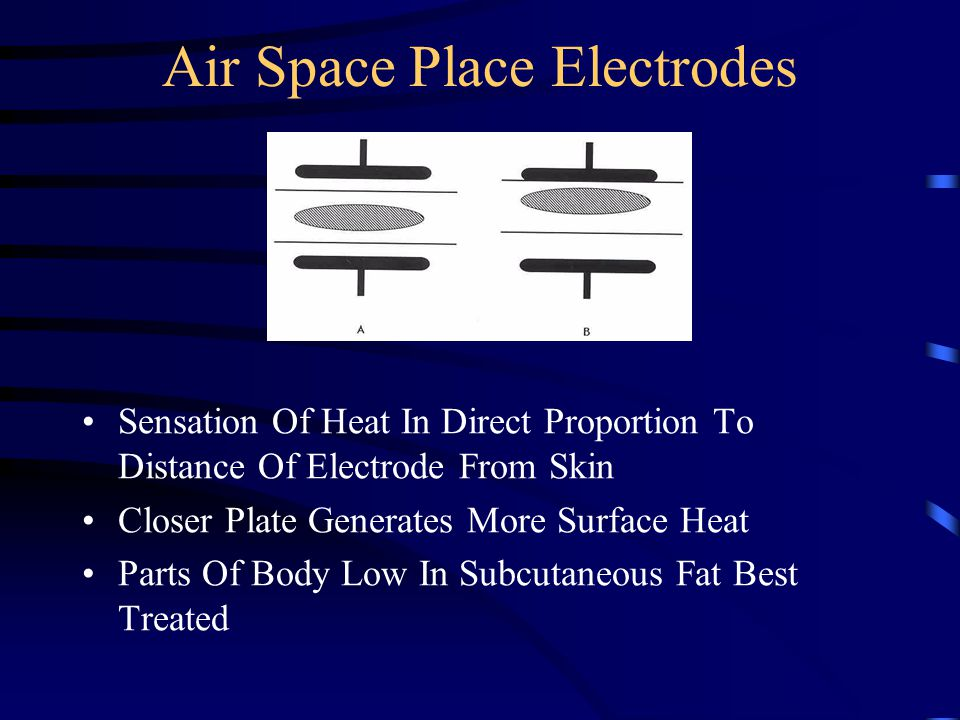 Air Space Place Electrodes