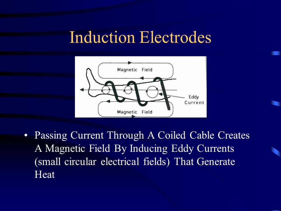 Induction Electrodes