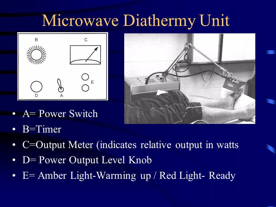 Microwave Diathermy Unit