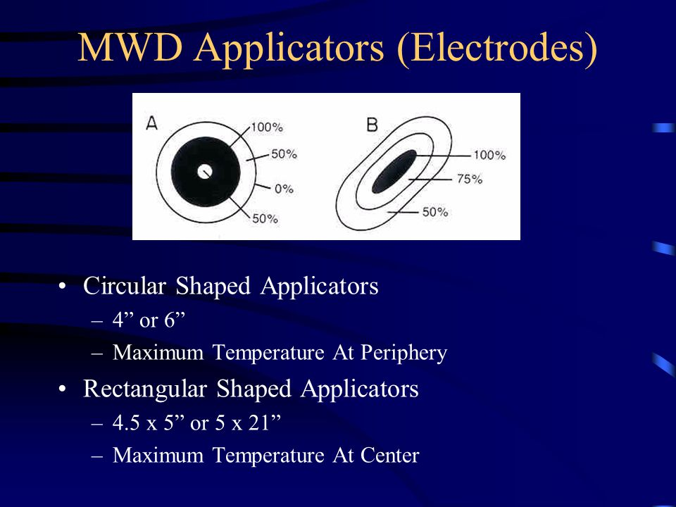 MWD Applicators (Electrodes)