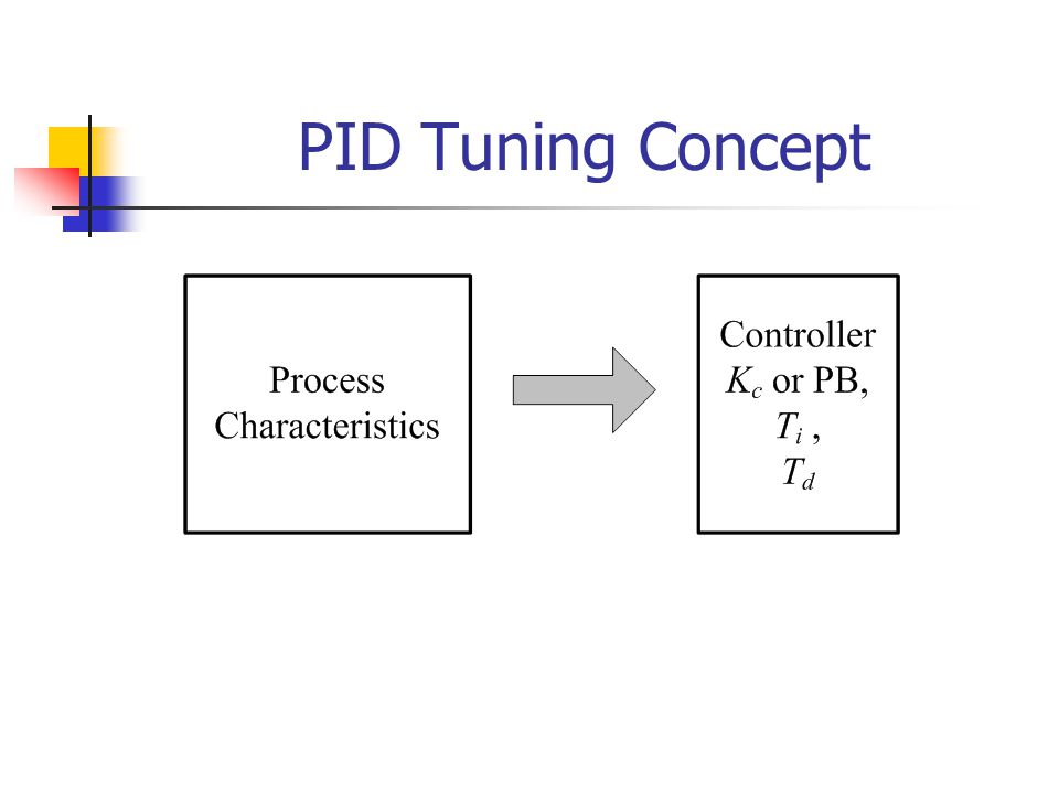 PID Tuning Concept